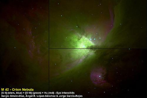 Imagen en falso color de la Nebulosa de Orión, M 42. Las especificaciones técnicas son las mismas que en las dos anteriores, y tiene la misma combinación de colores que la imagen anterior ([S II] en azul, [O III] en verde y Hα en rojo) pero cambiando la intensidad relativa en cada filtro. Esta imagen sería más o menos como veríamos la Nebulosa de Orión si tuviésemos un enorme telescopio con un campo muy grande. [*Crédito imagen: Á.R.L-S., Sergio Simón-Díaz, Jorge García-Rojas, César Esteban et al.