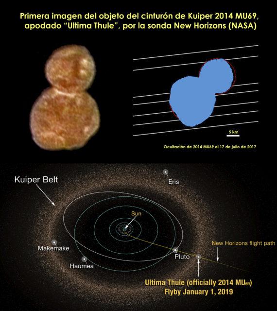 Zoco de Astronomía: Sobrevuelo a Ultima Thule